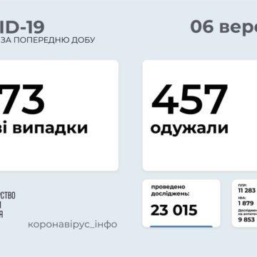 Обзор недели 30 августа – 5 сентября